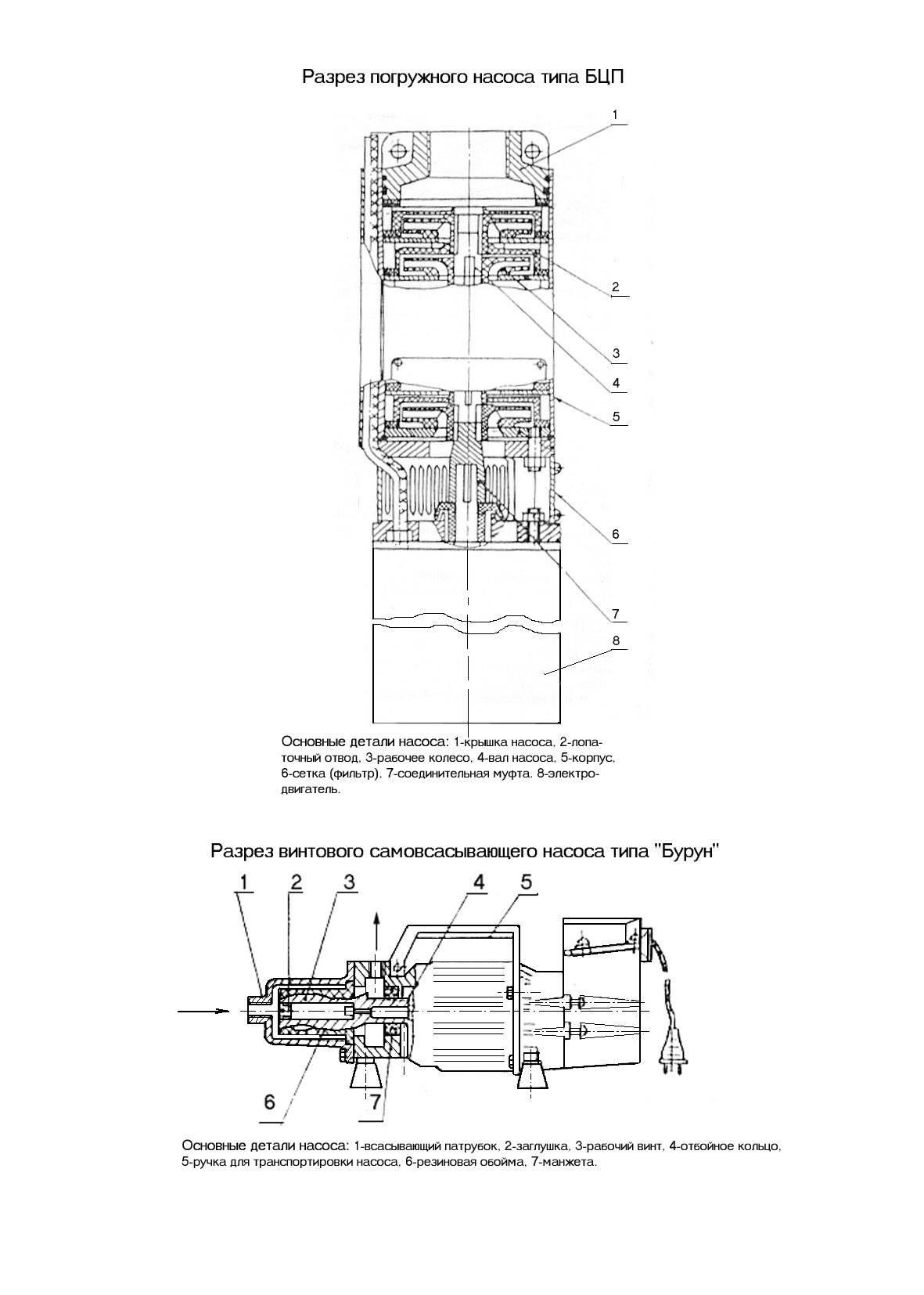 Агидель насос водяной м 10 и характеристики устройства