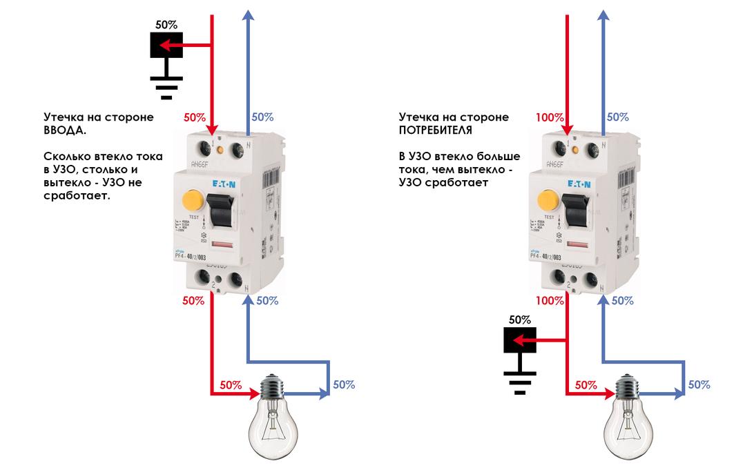 Подключение дифавтомата: настройка и проверка своими руками. правила для однофазной и трехфазной сети