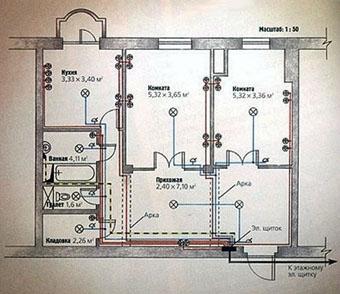 Особенности электропроводки в старом панельном доме