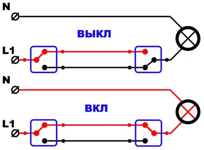 Выключатель освещения - какой выбрать? обзор лучших вариантов + схемы установки и подключения