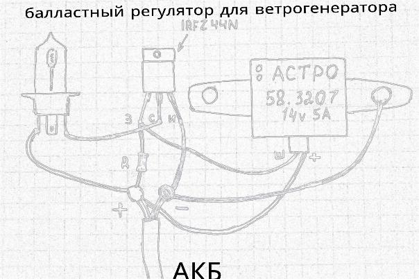 Самодельный ветрогенератор: как сделать своими руками на 220в с мощностью 4 квт, подготовка и сборка