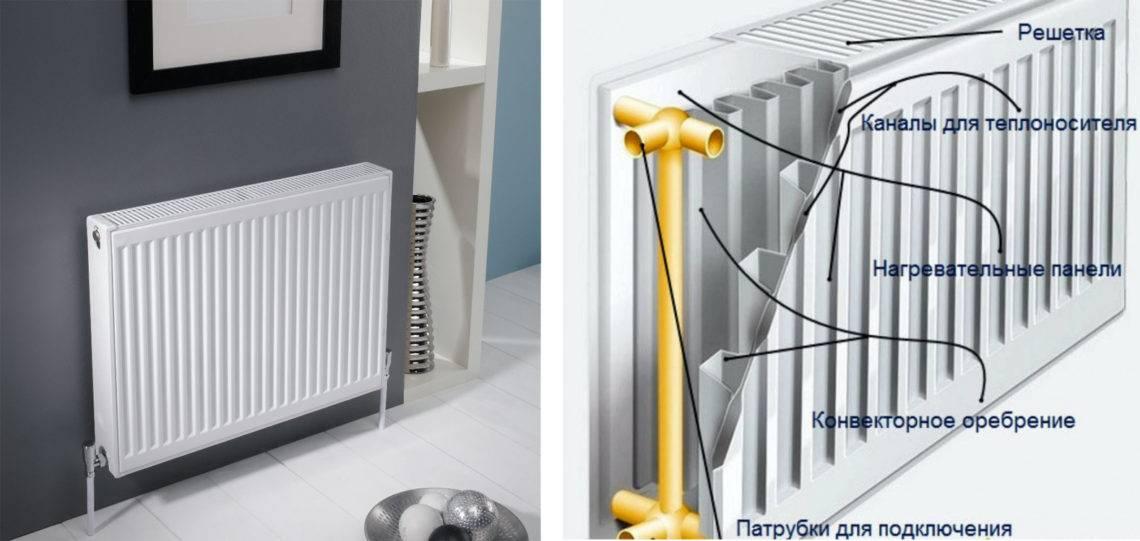 Как создать оригинальный дизайн в доме при помощи вертикальных радиаторов отопления?