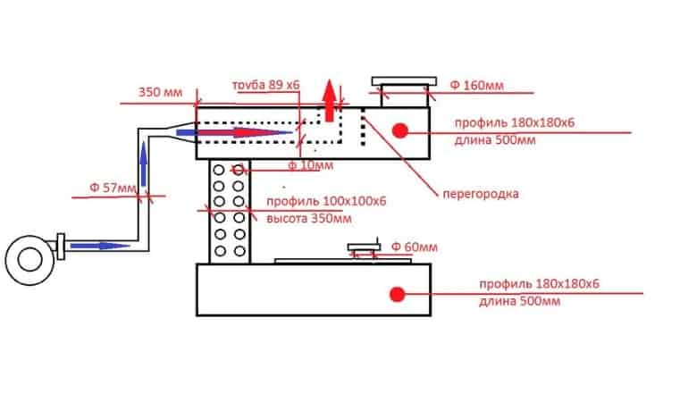 Как работает печь на отработке с водяным контуром – устройство, как сделать своими руками