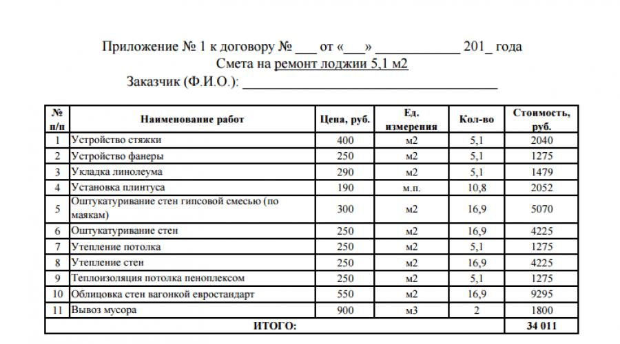 Монтаж водопровода под ключ в москве - цены