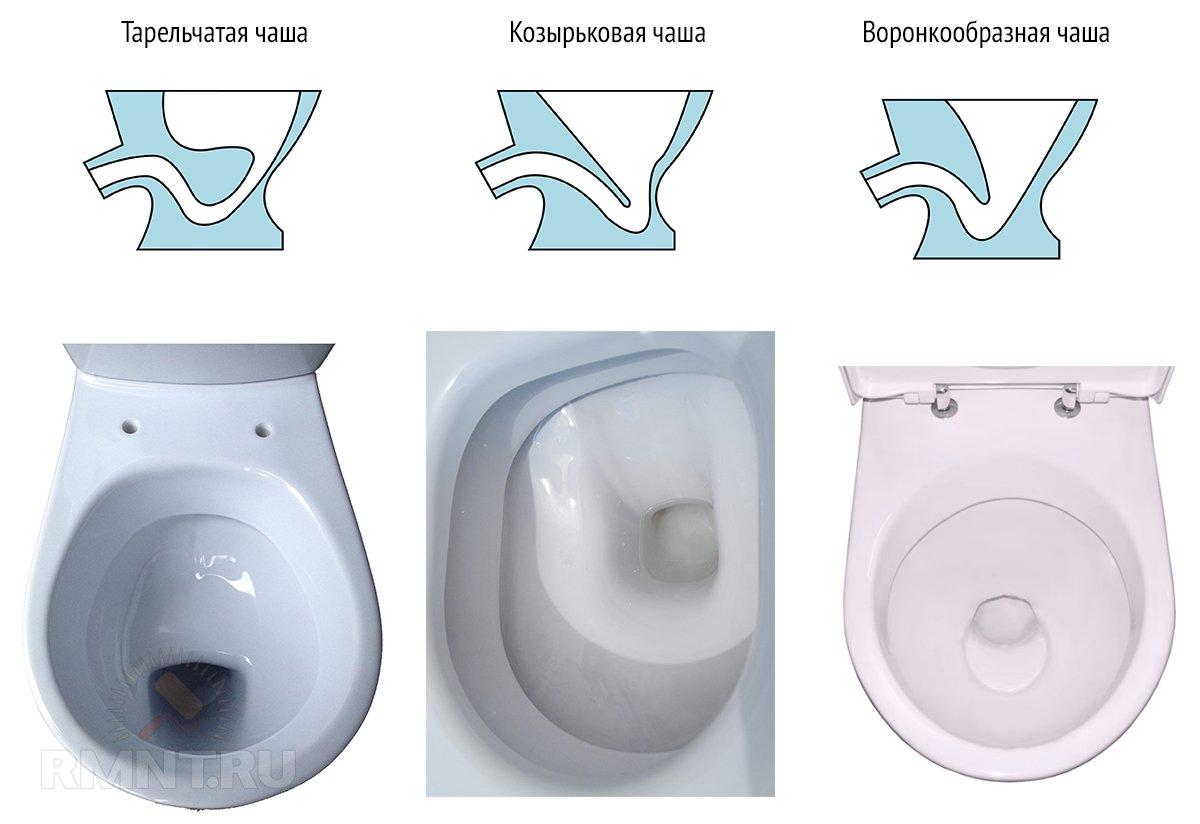 Виды унитазов: по чаше, по сливу, по выпуску в систему канализации, сантехника с дополнительными возможностями