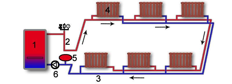 Отопление одноэтажного дома с принудительной циркуляцией: особенности и вариации схем отопительной системы