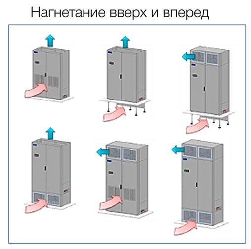 Системы центрального кондиционирования: принцип работы, устройство и область применения