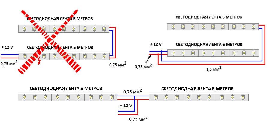Как подключить rgb ленту 5м, 10 и 20 метров