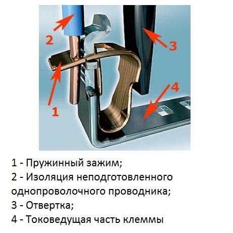 Клеммник на din рейку — правила подключения, монтажа и сборки.