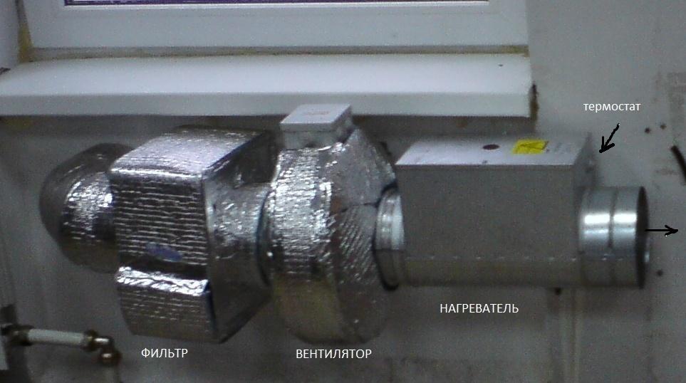 Калорифер для приточной вентиляции: принцип работы и подключение