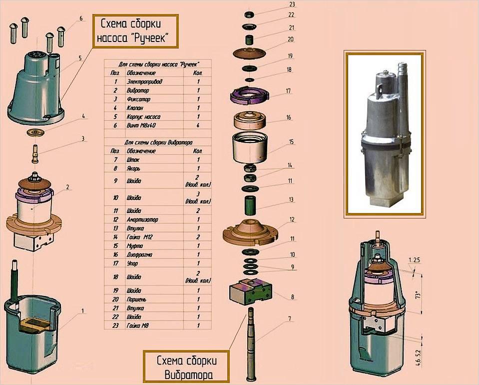 Скважинный насос водолей: характеристики, устройство, подключение - точка j