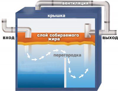 Угольная вытяжка: виды, плюсы и минусы, как правильно выбрать вытяжку с угольным фильтром