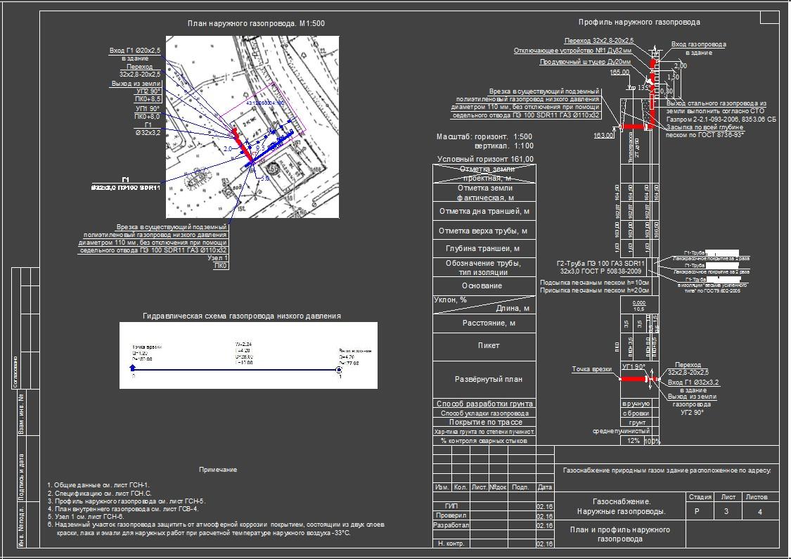 Особенности устройства магистрального газопровода