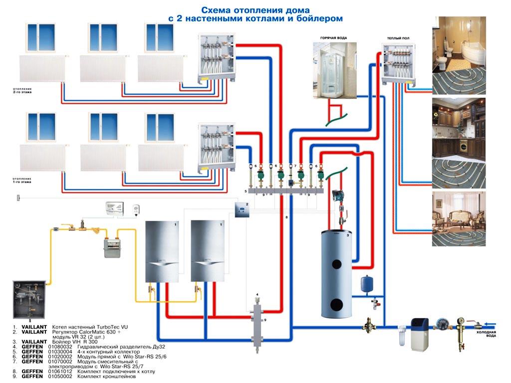 Схема отопления двухэтажного дома – выбираем и делаем лучшую систему обогрева!