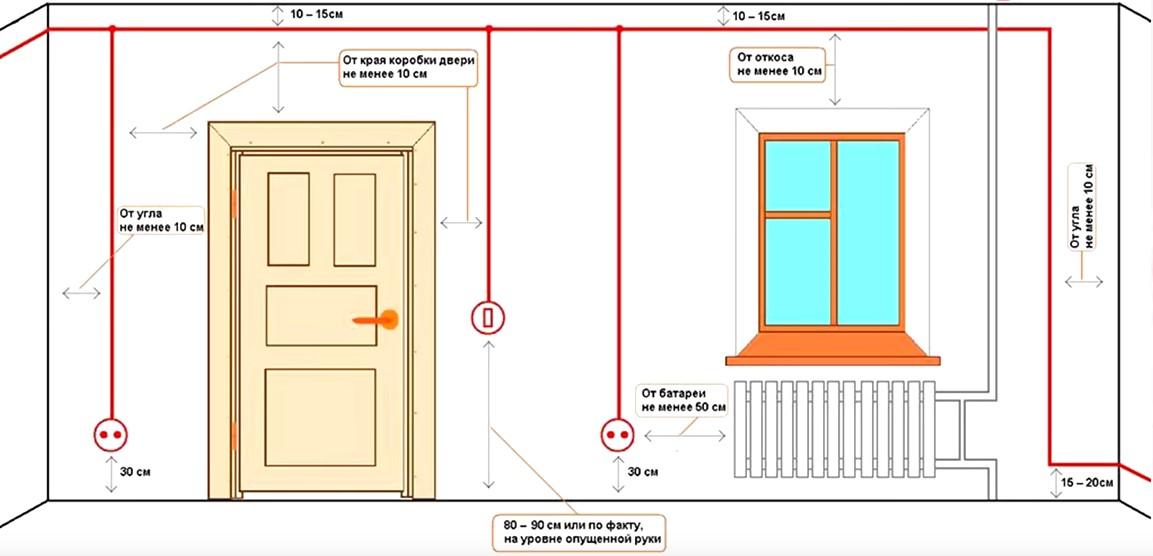 Проводка в деревянном доме: 120 фото реализации работ различной сложности