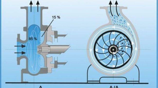 Установка поверхностного насоса: как подключить своими руками
