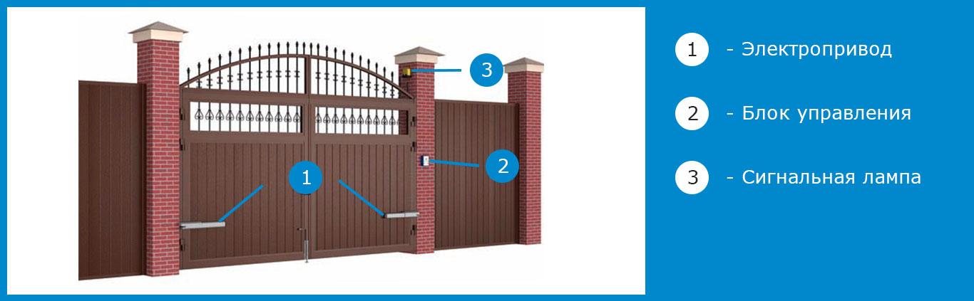 Установка автоматики на распашные ворота - всё о воротах и заборе