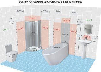 Розетка в ванной: фото-обзор безопасных и удобных моделей. рекомендации от профи!