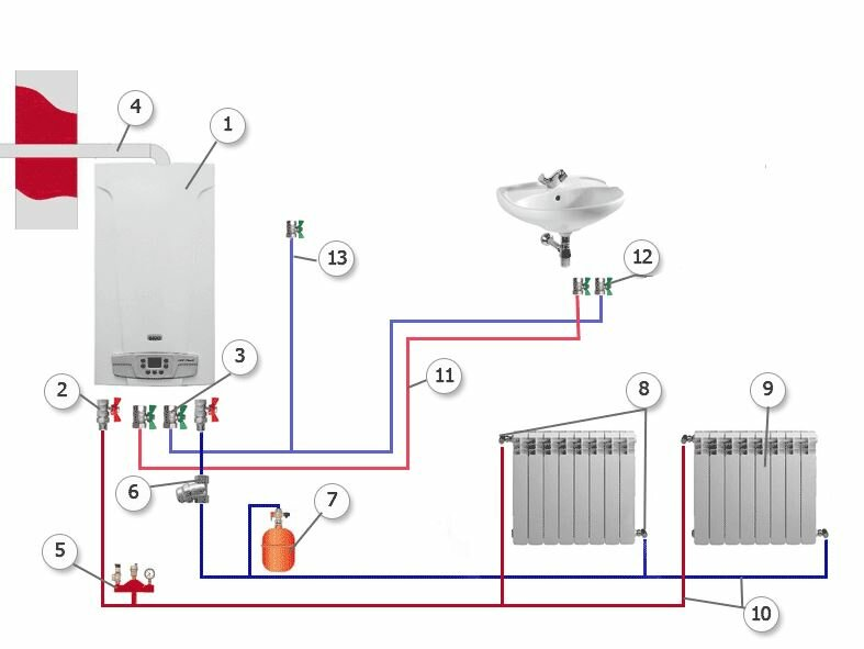 Подключение котла к системе отопления, схема монтажа и установки своими руками