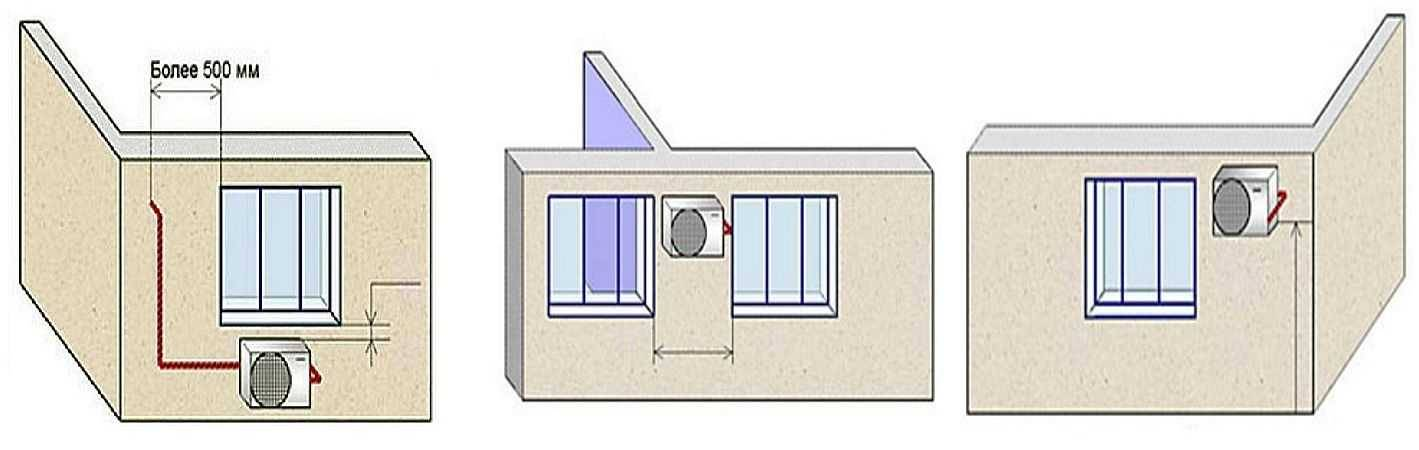 Как устанавливается кондиционер в квартире: типы техники, выбор места, инструкция по монтажу