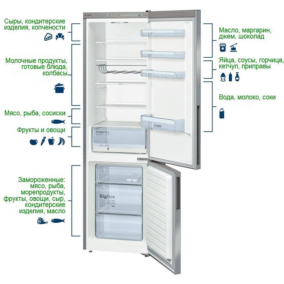 Как регулировать температуру в холодильнике?
