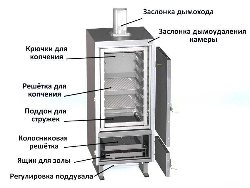 Коптильня горячего копчения – из чего и как можно изготовить