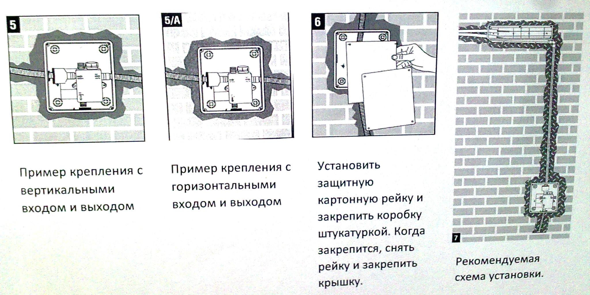 Как проложить трассу кондиционера: специфика устройства коммуникаций