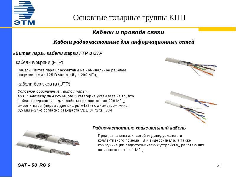 Маркировака кабеля и проводов: таблица обозначений маркировки кабельной продукции