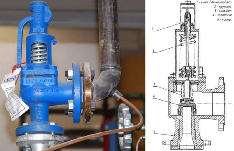 Редуктор давления газа для котла - moy-instrument.ru - обзор инструмента и техники