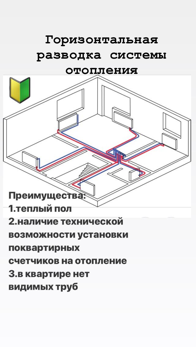 Особенности двухтрубной системы для отопления частного дома