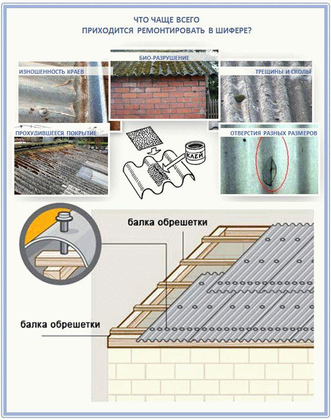 Герметик для крыши своими руками – чем заделать щель на крыше