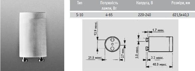 Лампы дневного света: устройство, принцип работы, стартеры