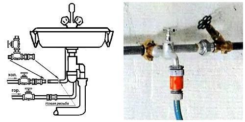 Проведение установки подвесной раковины: разбор 3-х возможных вариантов крепления