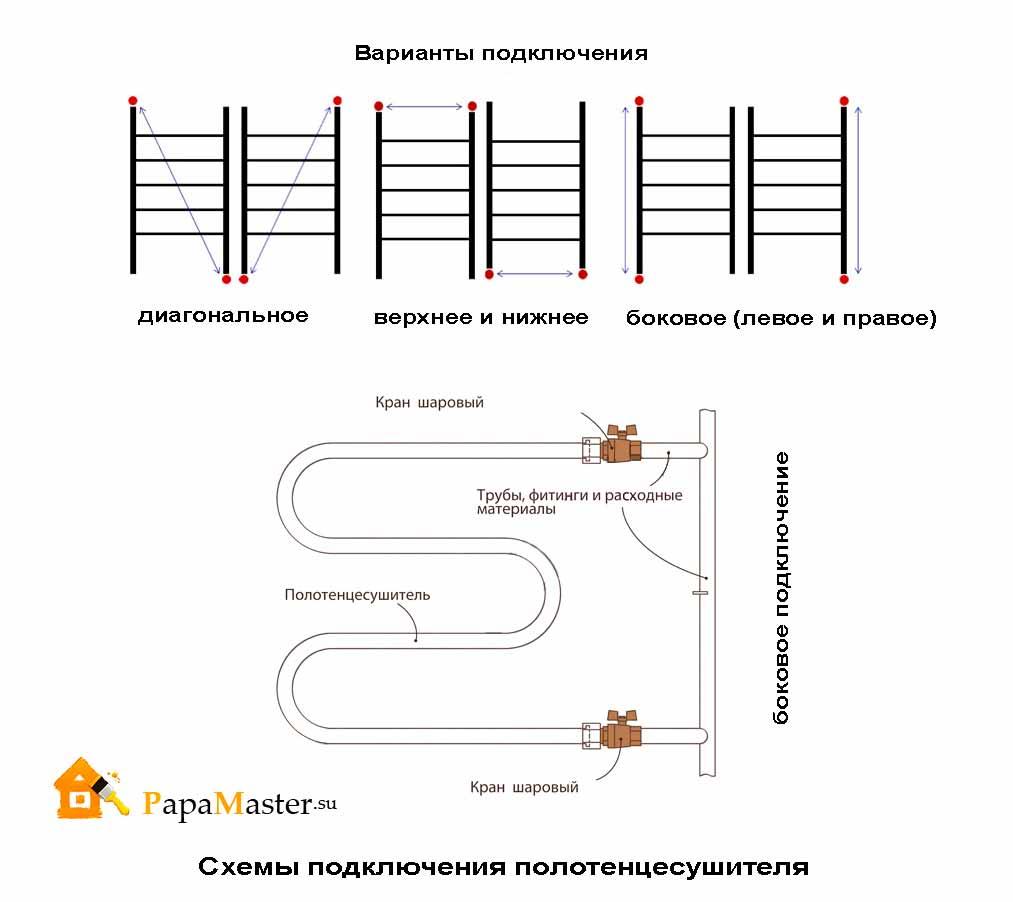 Полотенцесушитель электрический для ванной – какой лучше выбрать и установить + видео / vantazer.ru – информационный портал о ремонте, отделке и обустройстве ванных комнат