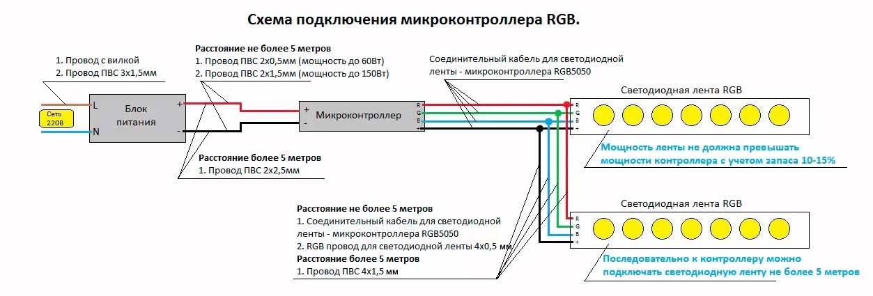 Трансформатор для светодиодной ленты: способ подключения
