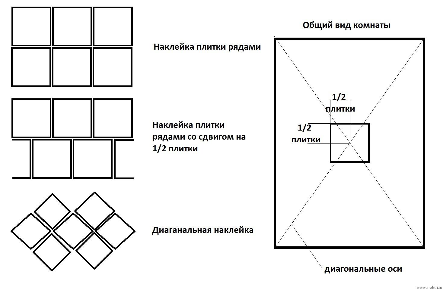 Как правильно клеить потолочную плитку без швов