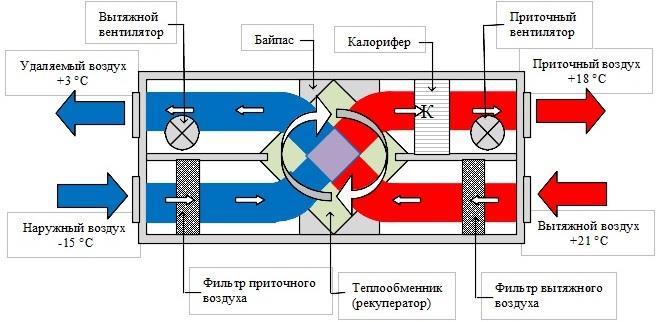 Школа автоматчиков  » blog archive   » урок №18. автоматизация вентиляционных систем. часть 7.