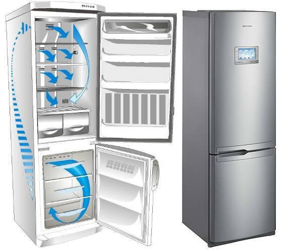 Основные неисправности бытовых холодильников: диагностика типовых причин и способы устранения поломок