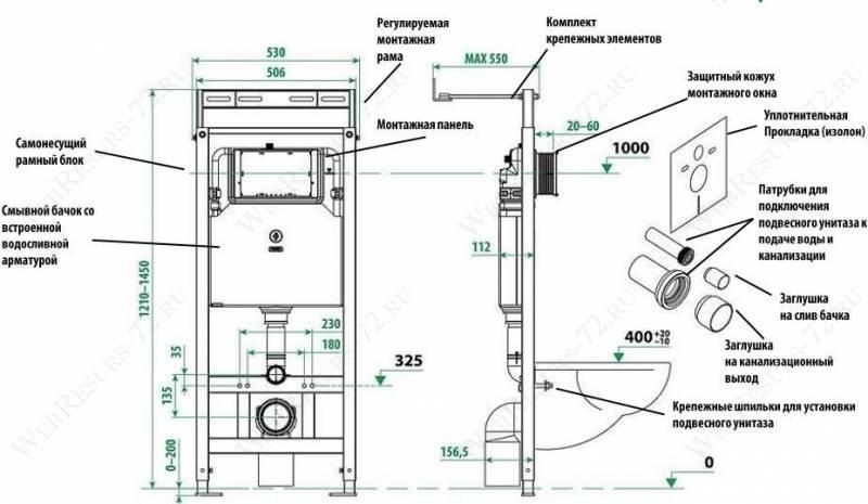 Установка подвесной и напольной инсталляции унитаза