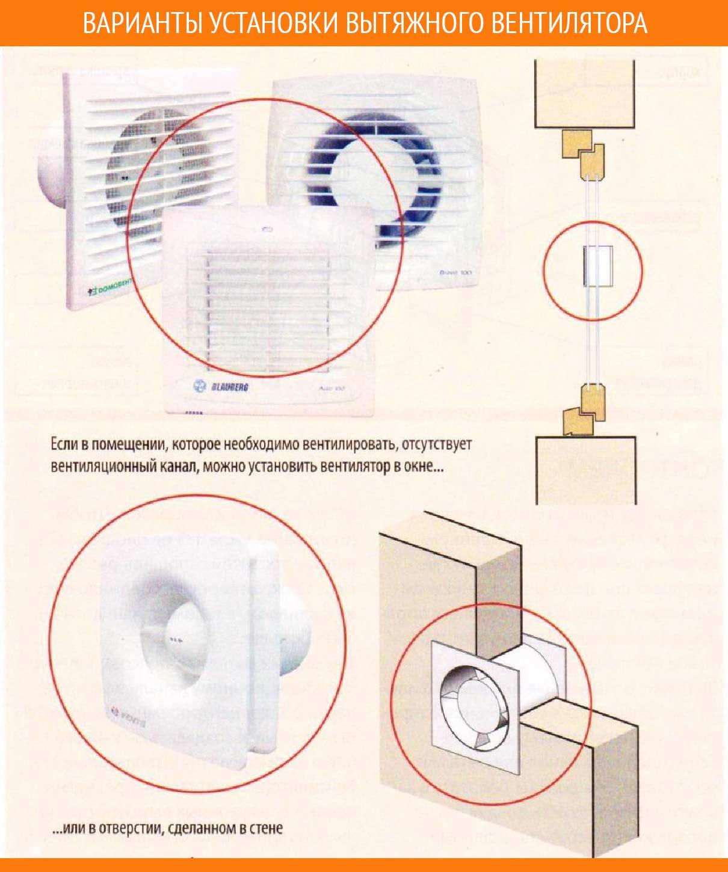 Вентилятор dospel как снять крышку | авто брянск