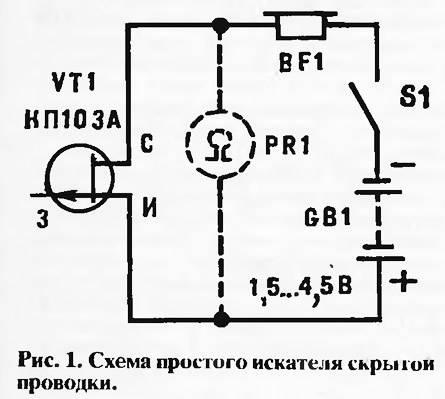 Как найти скрытые провода в стене, используя сканер проводки: обзор моделей детекторов