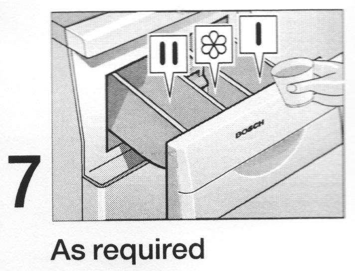 Для чего нужно отделение №2 Правильно ли вы засыпаете порошок?