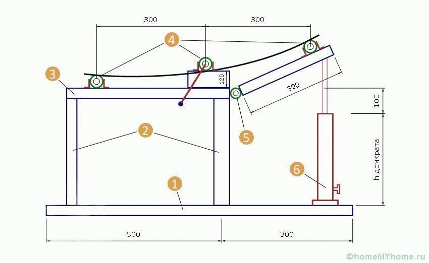 Трубогиб для профильной трубы: чертеж самодельного ручного трубогиба для профтрубы, станок своими руками, размеры