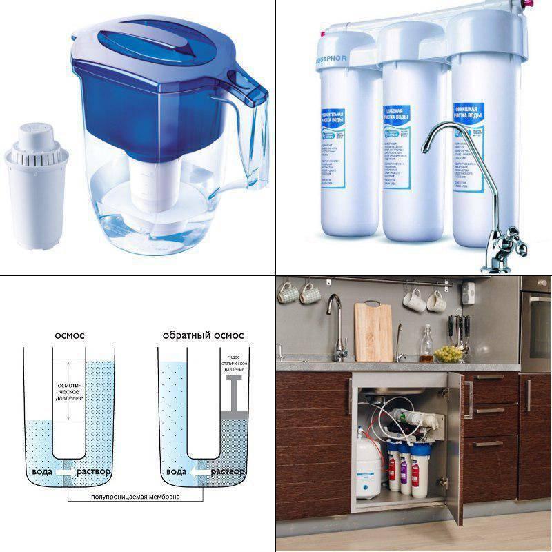 Какой лучше выбрать фильтр для воды
