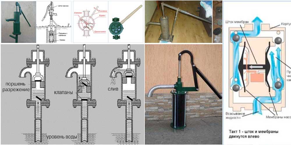 Поверхностный насос для скважины: инструкция по установке насоса