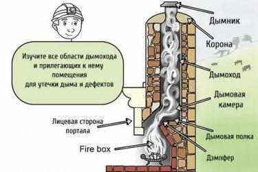 Что делать, если нет тяги в дымоходе