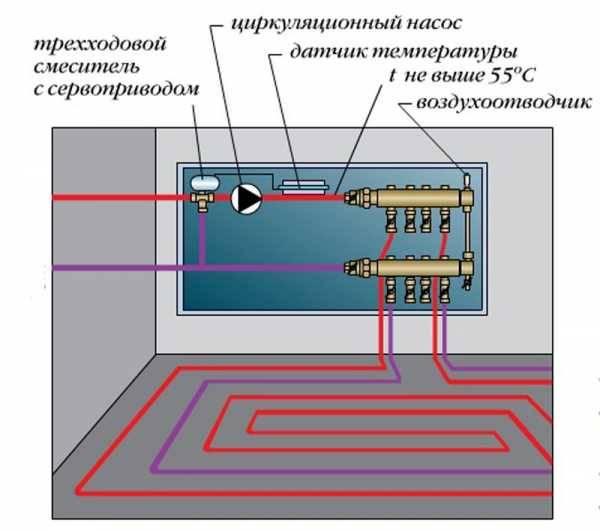 5 схем подключения водяного теплого пола