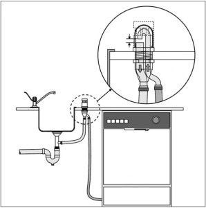 Установка посудомоечной машины bosch инструкция и видео