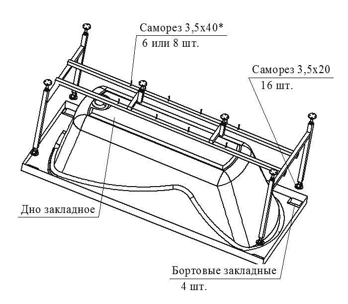 Как производится установка стальной ванны своими руками: пошаговая инструкция