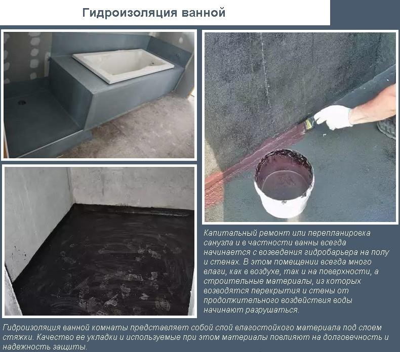 Этапы работ при ремонте ванной. гидроизоляция ванной | папа мастер!